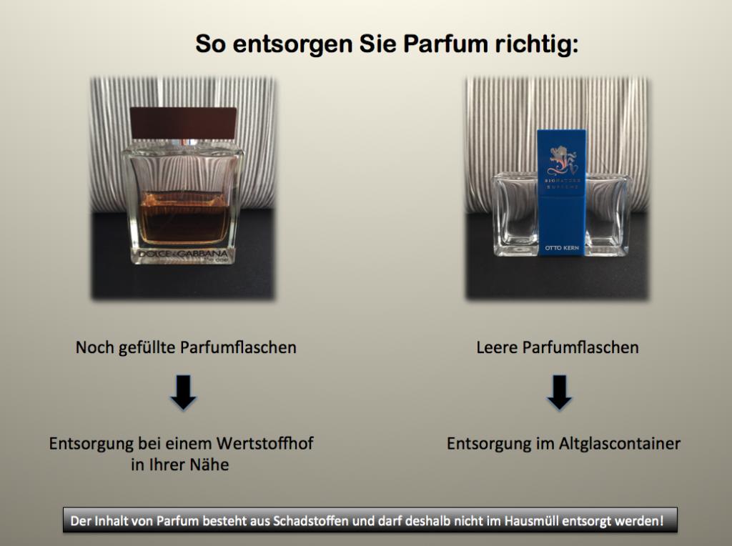 Parfum entsorgen: Infografik